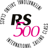RS500 Eurocup Series - Netherlands logo